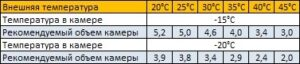параметры моноблока mb-108-sf