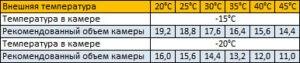 морозильный моноблок mb-220-sf