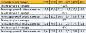 параметры monoblok-mm-111-rf