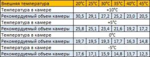 параметры monoblok-mm-226-sf