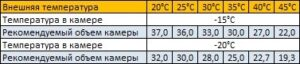морозильная сплит-система sb-331-sf